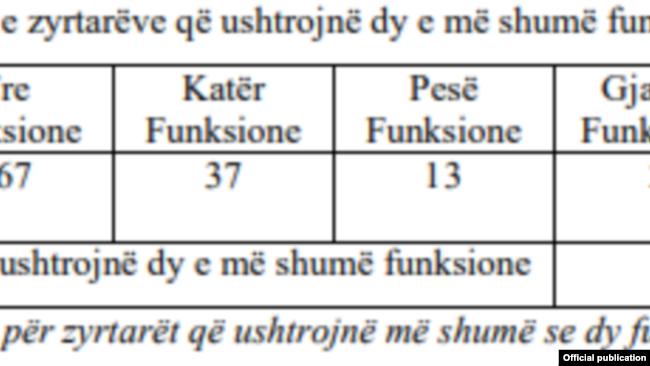 Kosovo Anti-Corruption Agency screenshot