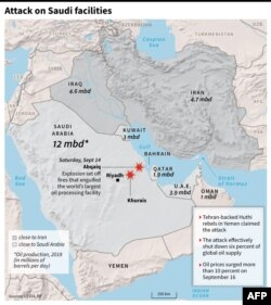 Map locating attacks at Saudi Arabian oil facilities Abqaiq and Khurais