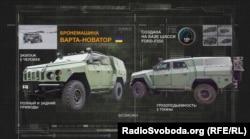 Спеціалізований броньований автомобіль українського виробництва «Варта-Новатор»