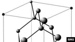 "Структура алмаза, аналогичная кристаллической решетке германия. <a href = ""http://en.wikipedia.org/wiki/Diamond"" target=_blank>Wikipedia. GNU Free Documentation License.</a>"