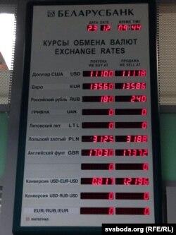 Курс Беларусбанк