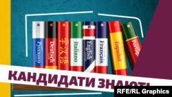 Кандидати у президенти виборчої кампанії 2019 року відповіли на запитання Радіо Свобода для проекту «Президент UA»
