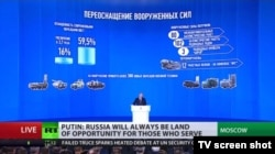 Putin spoke in front of colorful graphics and video.