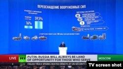 Putin çıxış edərkən orduyla bağlı qrafika göstərilir
