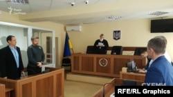 Зрештою суддя Ірина Фролова відмовила у відводі – відтак інший склад Шевченківського суду має протягом двох днів остаточно вирішити, чи вмотивований відвід