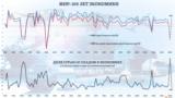 """Из всех рецессий в экономике мира за последние 150 лет, судя по <a href=""""https://www.worldbank.org/en/publication/global-economic-prospects"""">оценкам </a>Всемирного банка, нынешняя может оказаться 3-ей по глубине спада экономического роста, но самой крупной за период с 1945 года. При этом она <a href=""""https://www.worldbank.org/en/publication/global-economic-prospects"""">затронет</a> 93% стран мира &ndash; больше, чем любая другая из рецессий, начиная с 1870 года."""