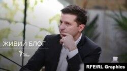 Президент Володимир Зеленський на пресмарафоні. Київ, 10 жовтня 2019 року