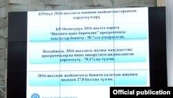 Отчет правительства КР за 2016 год.