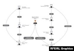 Законное и незаконное финансирование выборов в России. По материалам Transparency International – Russia