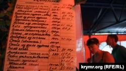 Ціни в їдальні Криму, Міжводне, літо 2015 року