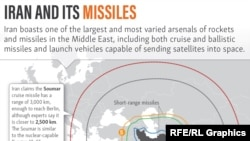 Ranges of Iran's key missiles
