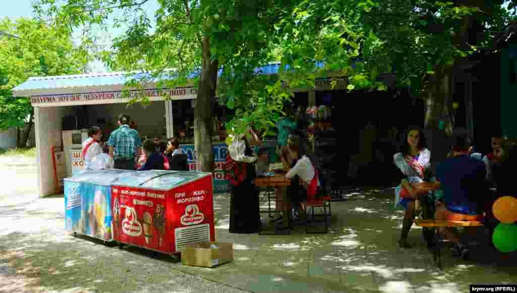 Головні клієнти кафе – випускники шкіл