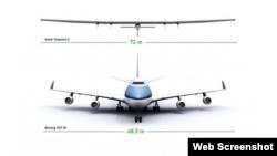 "Si2 (Solar Impulse 2) в сравнении с ""Боингом-747"""