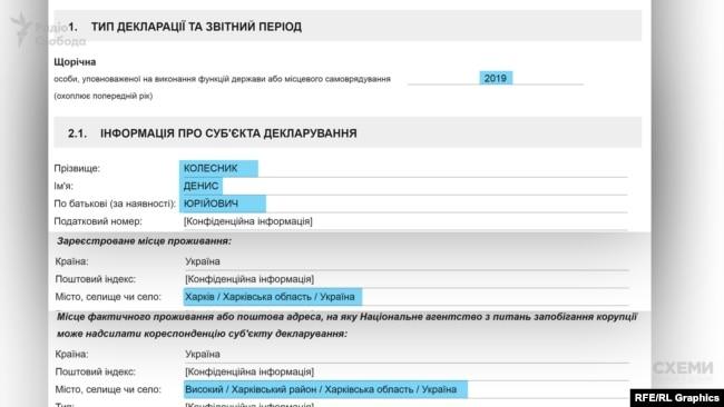 Декларація Дениса Колесника за 2019 рік, подана у березні 2020-го