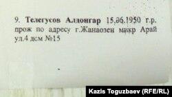 Листовка с указанием лиц, объявленных в розыск и подозреваемых в организации беспорядков 16 декабря. Город Жанаозен Мангистауской области, 25 декабря, 2011 года.