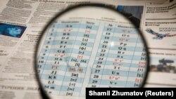Новый алфавит казахского языка на латинице, опубликованный в казахстанской газете. 27 октября 2017 года.