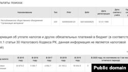 Налоги республиканского общественного объединения «Организация ветеранов» за несколько лет. Источник: комитет госдоходов министерства финансов Казахстана.