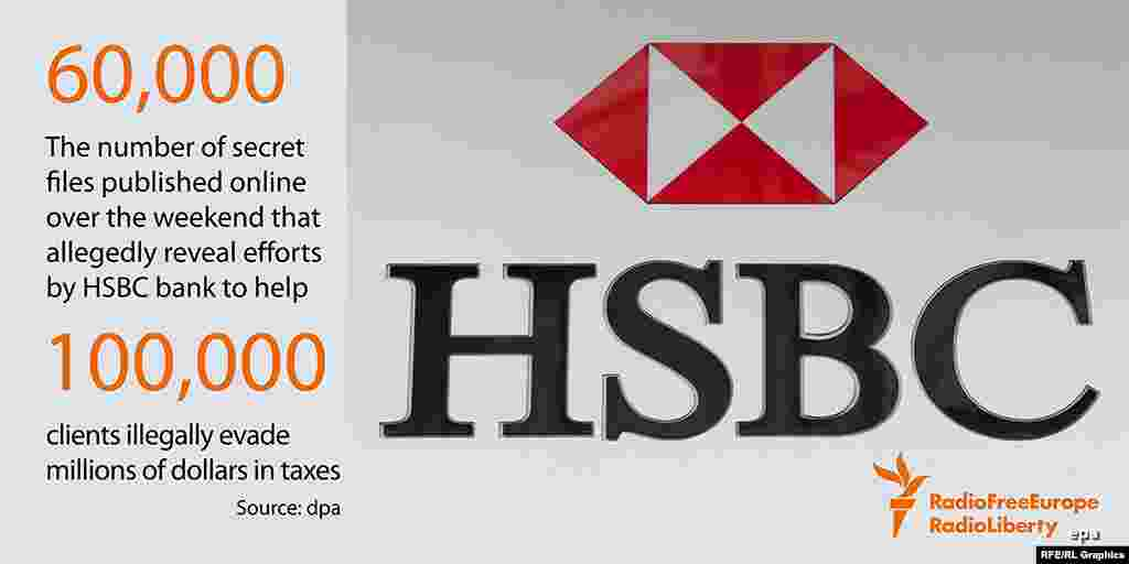 60 мың – HSBC банкі жүз мың клиентіне салықтан жалтаруға қалай көмектескені жайлы өткен аптада осынша құпия құжаттар жарияланған.