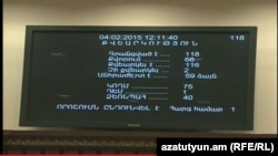 Ազգային ժողովում «Շրջանառության հարկի մասին» օրենքում լրացումների քվեարկության արդյունքները, 4-ը փետրվարի, 2015թ.