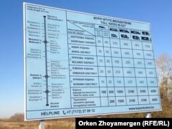Астана - Бурабай автобанына шыға берістегі ақпарат тақтасы. 6 қазан 2013 жыл.