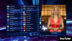 «Eurovision»da səsvermə (2014)