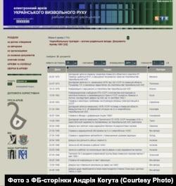 Із розсекреченими документами про Чорнобиль із Галузевого державного архіву СБУ можуть ознайомитись усі охочі