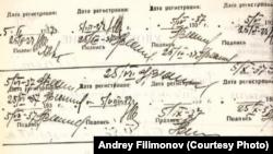 Последняя отметка в удостоверение ссыльного Густава Шпета, 1937 год