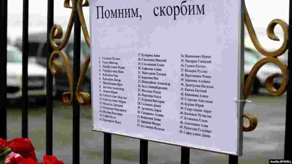Списки погибших