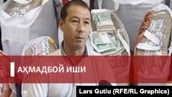Аҳмадбой Турсунбоев