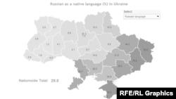 Ukrainada orslaryň we rus dilli ilatyň sany