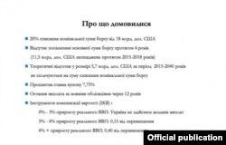 Про що Україна домовилася з кредиторами?