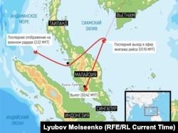 MH370 ტრაექტორიის მონაცემები რადარებიდან.