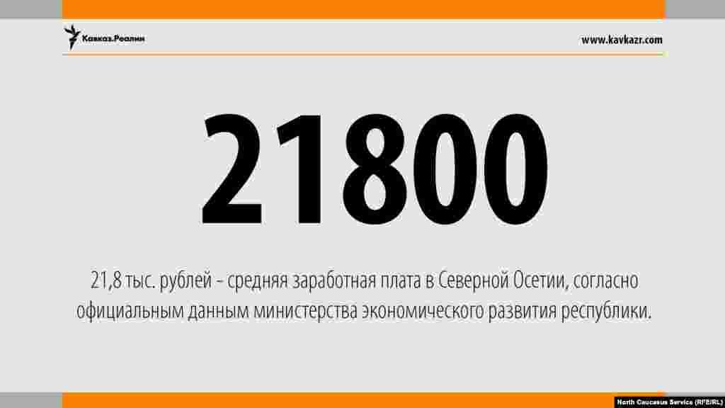 20.04.2017 // 21,8 тыс. рублей - средняя заработная плата в Северной Осетии, по данным министерства экономического развития республики.