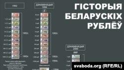 Гісторыя беларускіх рублёў (ад 1992 да 2016) у карцінках
