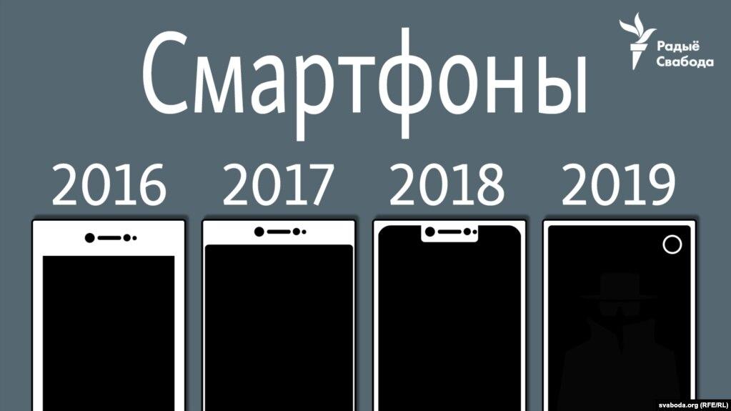 Ни «челкой», а «капелька» или «дырочка»: какими будут смартфоны в 2019 году