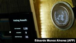 Rezultati i votimit të rezolutës në OKB, 21 dhjetor 2017