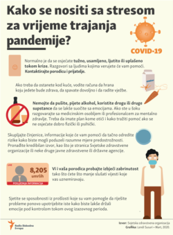 How to cope with stress during coronavirus pandemic? Infographic Balkan Service