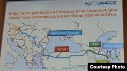 Azerbaixhan - Harta e urës për bartjen e gazit nga Azerbajxhani në Evropë