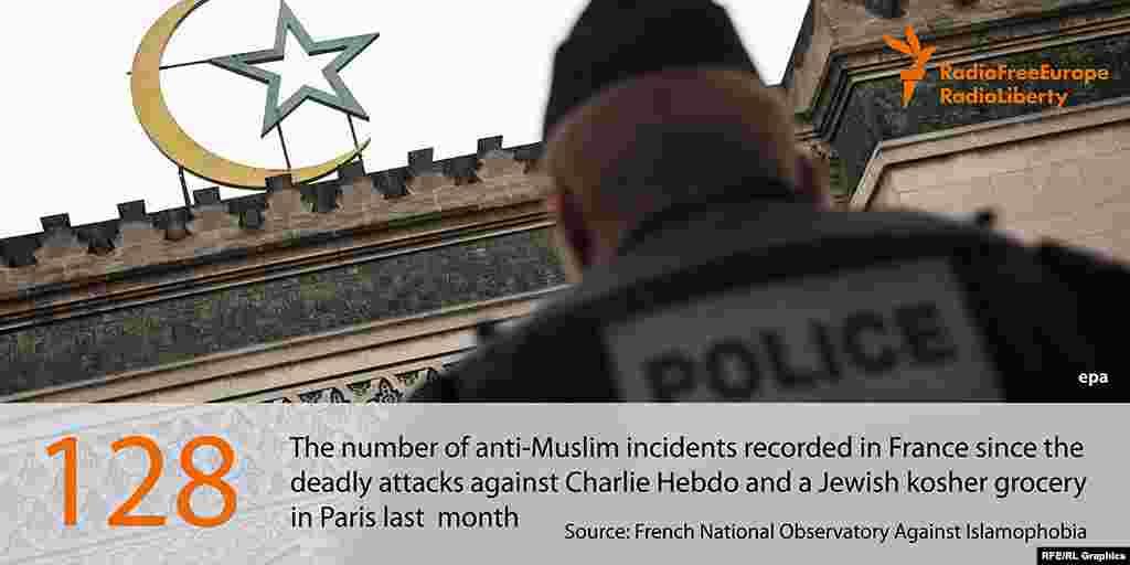"""128 - число антимусульманских инцидентов во Франции после теракта 7 января в редакции журнала """"Шарли Эбдо"""""""