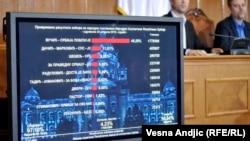 Republička izborna komisija Srbije