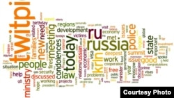 Ресейдің сол кездегі президенті Дмитрий Медведевтің Twitter аккаунтындағы кейбір сөздердің қолданылу жиілігі. (2011 жылдың қаңтары)