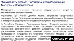 """Versiunea rusă a """"memorandumului Kozak"""""""