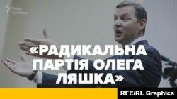 «Радикальна партія Олега Ляшка» – у програмі про НАТО, ЄС та Росію