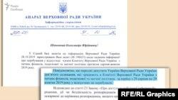 В апараті Верховної Ради «Схемам» повідомили, що, починаючи з серпня, Андрій Холодов не брав відпустку