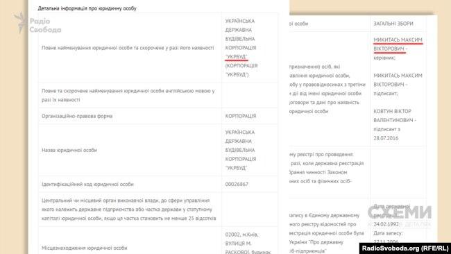 Нардеп Максим Микитась – керівник державної корпорації «Укрбуд»