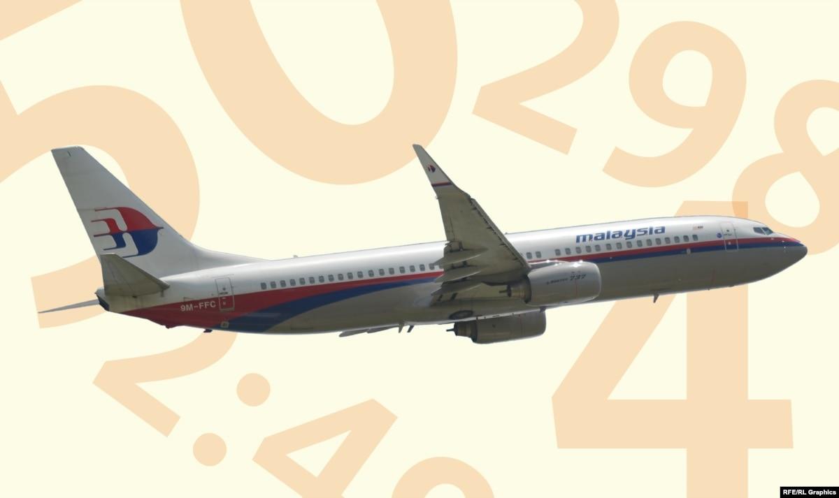 Fluturimi MH17 në numra
