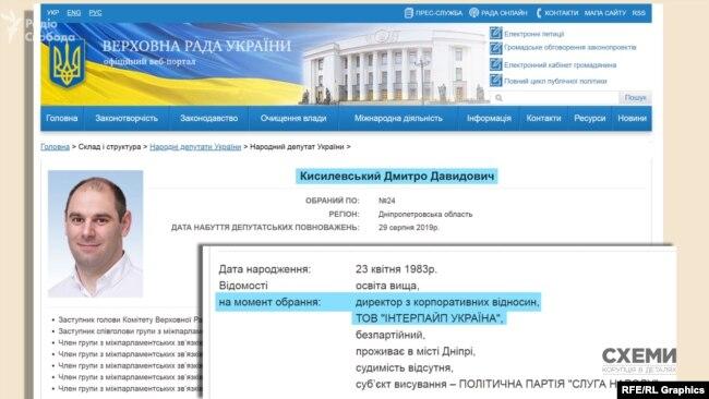 Дмитро Кисилевський ще торік до депутатства працював у компанії Віктора Пінчука ТОВ «Інтерпайп Україна»