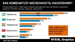 Иллюстративная инфографика.