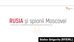 MOLDOVA, CHISINAU - Russia infograpghic