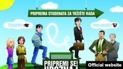 Projekat 'Priprema studenata za tržište rada'm Zavoda za zapošljavanje Crne Gore i Kancelarije za mlade pri Ministarstvu kulture, sporta i medija